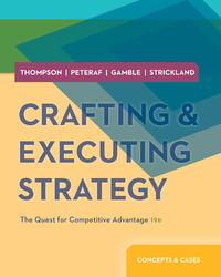 Crafting & Executing Strategy: Concepts and Cases with BSG & GLO-BUS and Connect