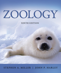 Zoology with Connect Plus Zoology Access Card